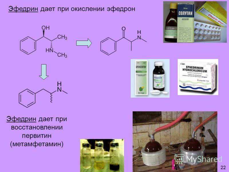 Метамфетамин: эпидемия нашего времени