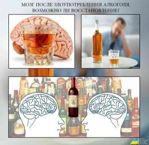 Лечение от алкогольной зависимости - 1.1 300x293
