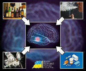 Принцип действия психоактивных веществ - 11501783450 300x245