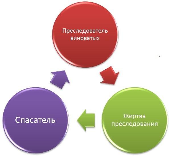 Центр Здоровой Молодежи - Украина Как заставить человека перестать употреблять