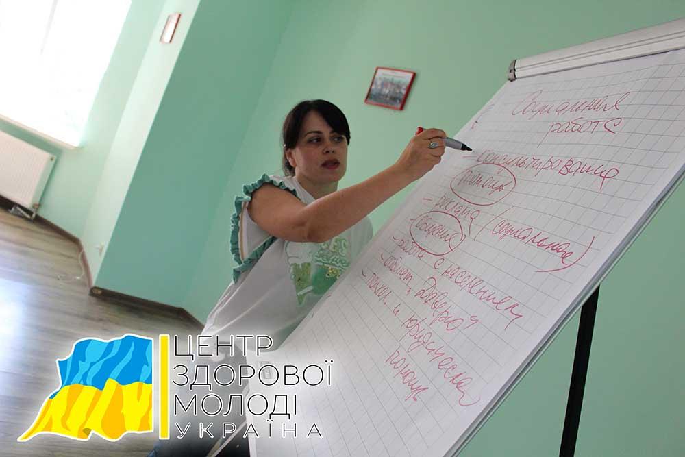 Надання освіти та працевлаштування залежних