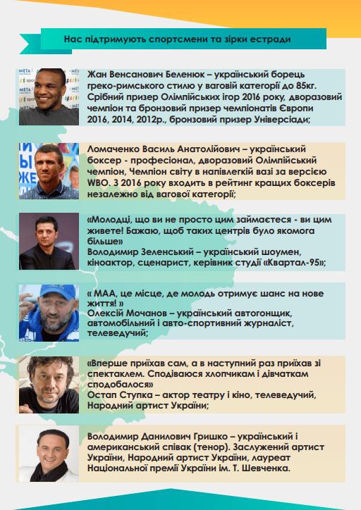 Центр Здоровой Молодежи - Украина Нас поддерживают