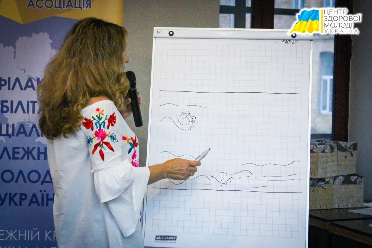 Реабілітаційний центр у Вінниці – лікування залежностей - img 4115